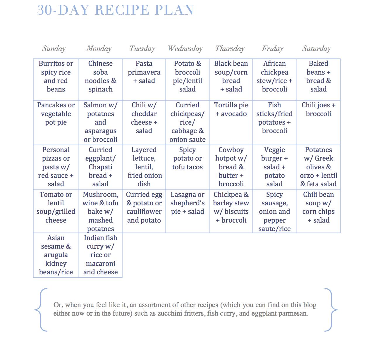 30 day recipe plan